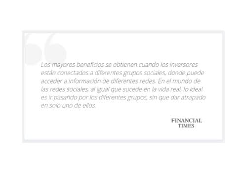 financial time